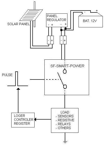 SF-Smart-Power